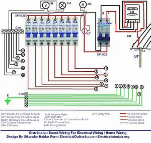 Control Board Wiring Diagrams