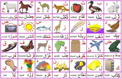 alphabet chart in bahrain gilman global experience