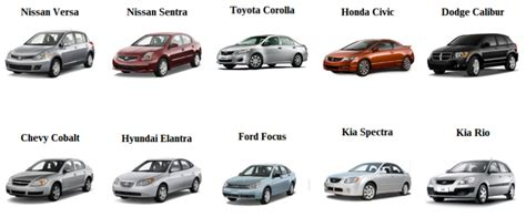 Consumer Reports เผยวิธีเลือกรถคันแรกให้ลูก