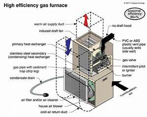 21 Luxury Furnace Blower Motor Wiring Diagram