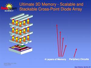 This New 3d Xpoint Memory Could Last Forever