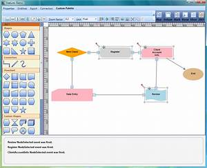 About Syncfusion Essential Diagram For Wpf