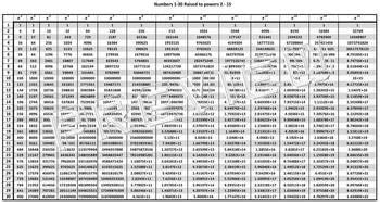 exponents cheat sheet   math magazine teachers pay