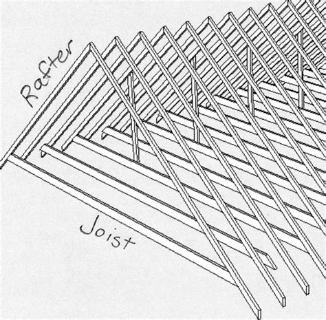 ceiling joist definition architecture naming building parts is tricky greenbuildingadvisor