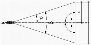 Abstrahlwinkel Led Berechnen : abstrahlwinkel von scheinwerfern ~ Themetempest.com Abrechnung