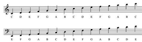 Composition Misswardmusiccom