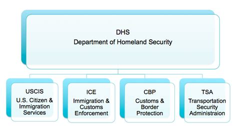 agencies of immigration archives nyc immigration office of einbund