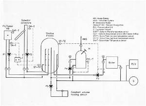 Schematic Diagram Of Water Heating System