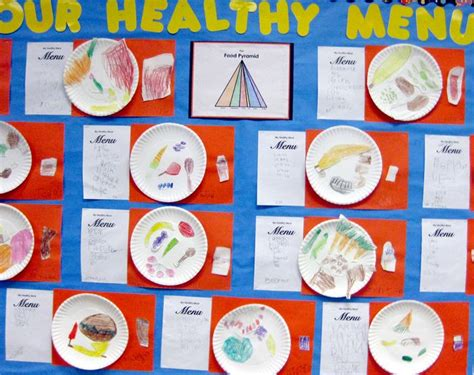 food pyramid lesson plan classroom ideas