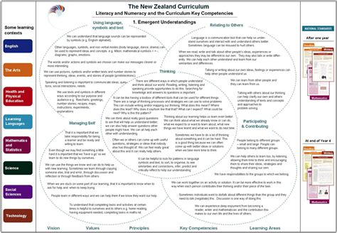 key competencies kia ora nz curriculum