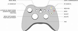 Xbox One Controller Png