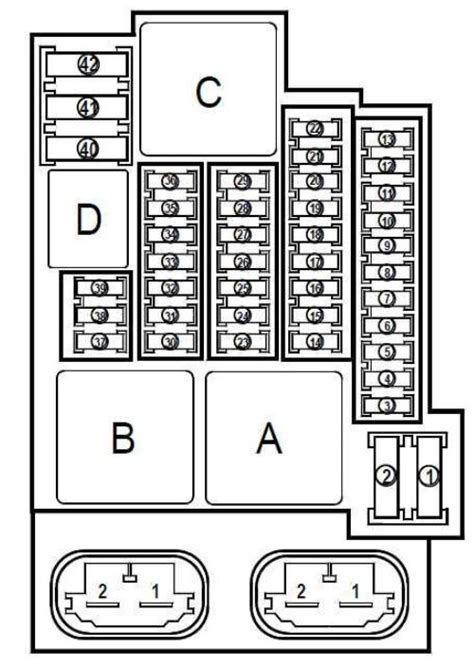 renault scenic 2005 7 seater scintillating renault megane 2004 fuse box diagram