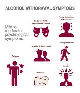 Alcohol Withdrawal Related Keywords & Suggestions - Symptoms Alcohol ...  Alcohol withdrawal Alcohol Withdrawal Delirium
