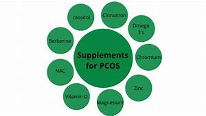 Nutrition For Pcos  A Dietitian U0026 39 S Guide