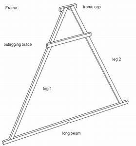68 Best Images About Catapults  U0026 Trebuchets On Pinterest