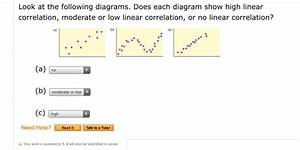 Solved  Look At The Following Diagrams  Does Each Diagram