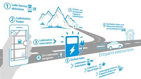 ladestation elektroauto app neuer lade service f 252 r elektroautos entspannt elektrisch