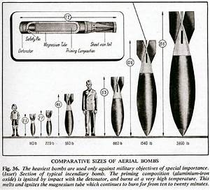 Aerial Bombing Comparison Diagram  U2013 Military History Matters