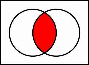 Gietjes Weetjes  Een Venndiagram  Een Beetje Wiskunde Vandaag