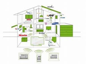 Smart Home Telekom : deutsche telekom startet smart home plattform qivicon ~ Lizthompson.info Haus und Dekorationen