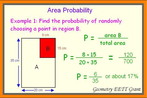 Unit 6 Areas Of Polygons  Mrs Murray's Math Site