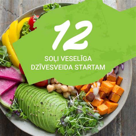 12 soļi veselīga dzīvesveida startam - Nutrience Present