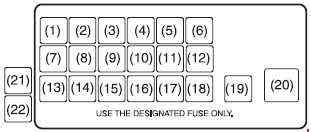 Maruti Suzuki Wagon Fuse Box Diagram Auto Genius