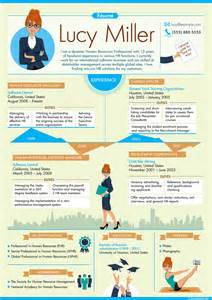 infographic resumes or bad story resumes career resume format no resume templates infographics