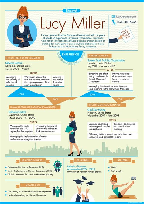 infographic craze the hr business partner story