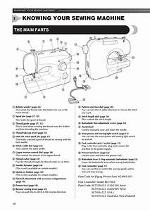 Knowing Your Sewing Machine  The Main Parts