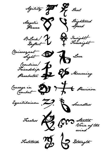 Pin by Espy Rojas on Mortal Instuments | Rune tattoo, The mortal instruments, Mortal instruments