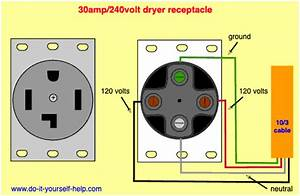 Wiring Diagram For A 30 Amp  240 Volt Outlet For Clothes Dryer