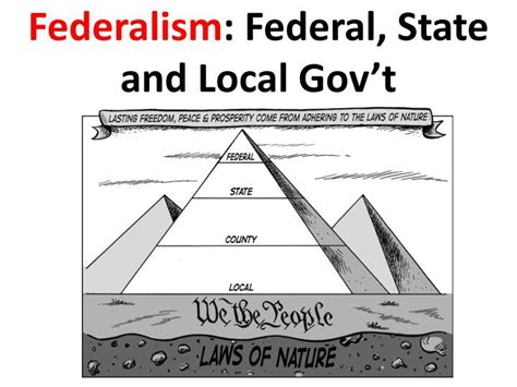 Ppt  Federalism  Federal, State And Local Gov't