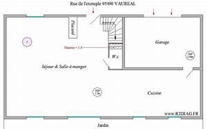 Surface Habitable Calcul : calcul surface loi carrez cuisine ~ Premium-room.com Idées de Décoration