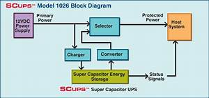 Scups U2122 Super Capacitor Uninterruptible Power Supply