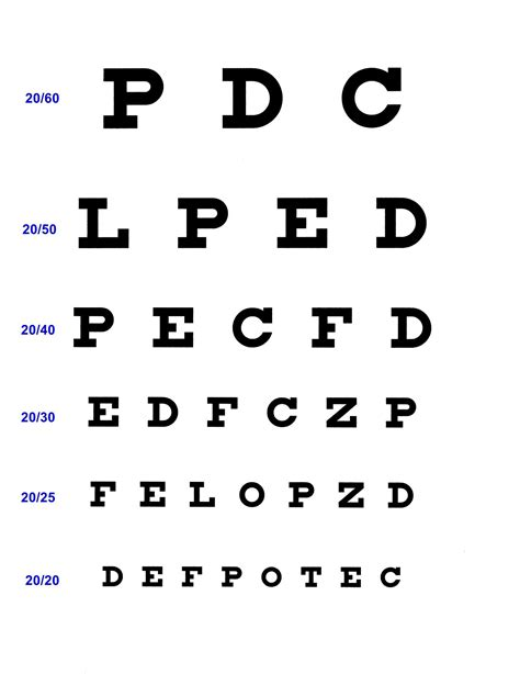 snellen chart for eye test printable chart or table