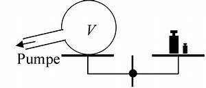 Masse Von Luft Berechnen : thermodynamik ~ Themetempest.com Abrechnung