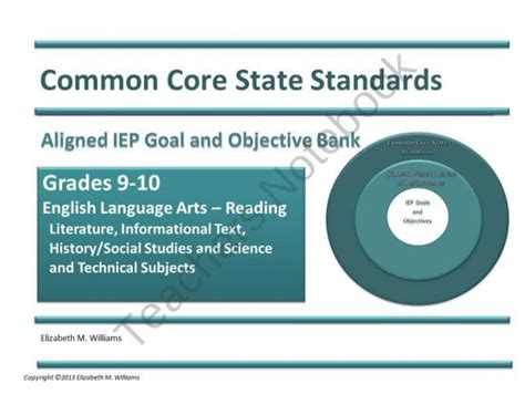 an iep goal and objective bank for high school directly 631 | 09c41801e85bcef98b3022900e60735f