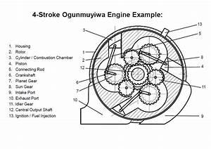 The Ogunmuyiwa Engine Cycle