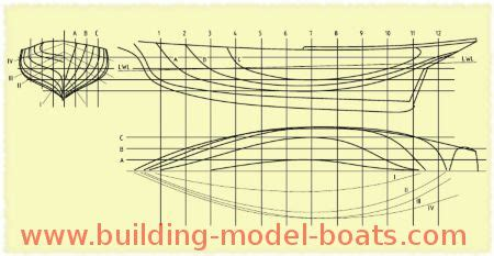 Boat Plans Explained model boat and ship plans explained