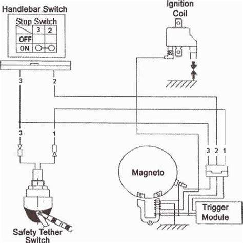 Ton Atv Rascal Ignition System Wiring Diagram All