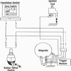 110cc Atv Ignition Wiring Diagram