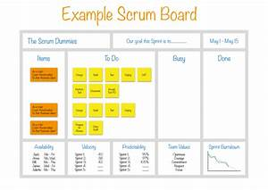 Template  U2013 Scrum Board Example  U2013 Robbin Schuurman