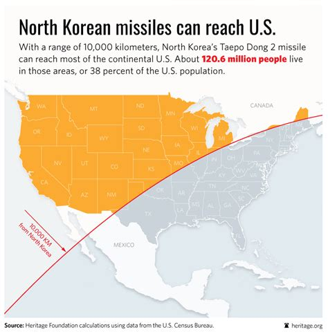 range of nuclear bomb why korea s claim that it has a hydrogen bomb is worrisome