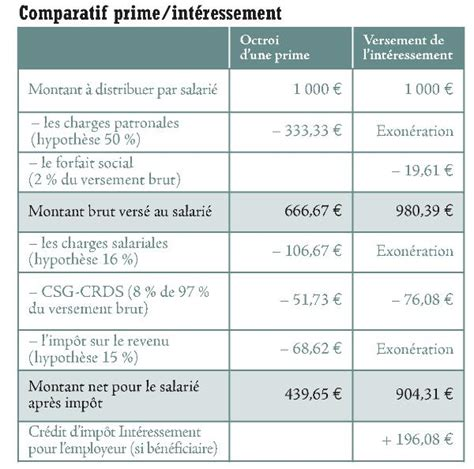 calcul indemnite licenciement metallurgie cadre calcul indemnite de licenciement syntec cadre 28 images convention syntec gratuite indemnit