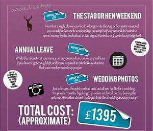 be our guest if you can afford it the real cost of With how much do wedding invitations cost per person