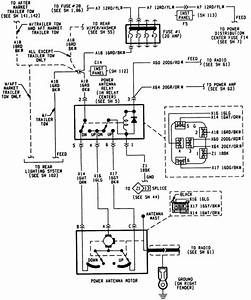 Where Is The Fuse Box Located On A 1994 Jeep Grand Cherokee