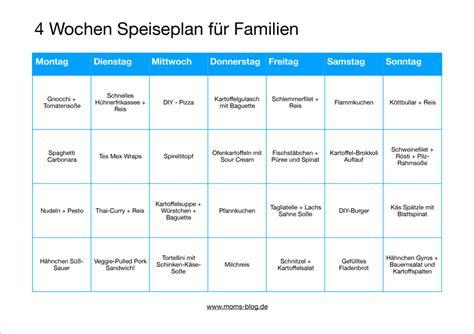 Wie Kann Heizkosten Sparen by Die 8 Besten Spartipps F 252 R Familien