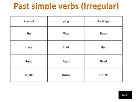 Past Simple Verbs