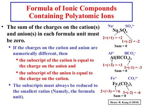 Nomenclature Worksheet 3 Ionic Compounds Containing Polyatomic